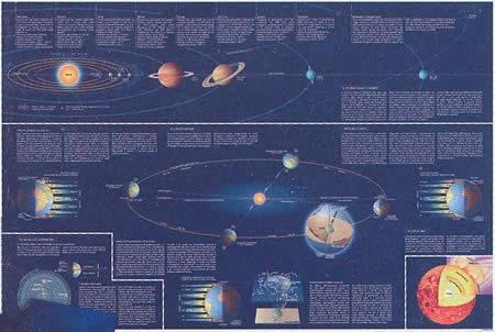 immagine di mappa del cielo mappa del cielo Il Sistema Solare - mappa astronomica con informazioni sui pianeti - nuova edizione
